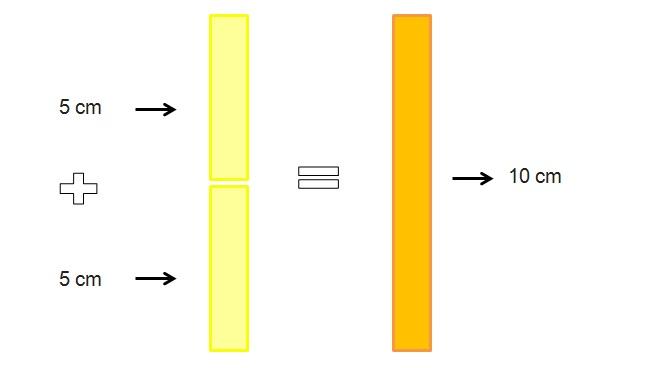 Multiplicación fácil para niños: regletas Cuisenaire